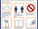 Graphic of preventative ways to stop the spreading of COVID-19
